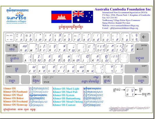 Free Download Limon Khmer Font For Mac - sannewload