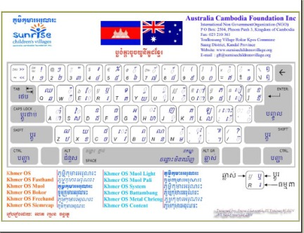 unicode-keybaord-layout-copy.jpg